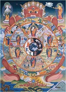 est-li-bog-v-buddizme
