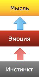 iskusstvo-vospitaniya-samogo-poslushn6