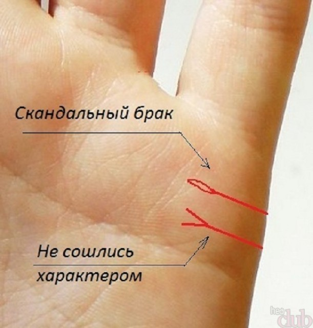 kak-uznat-po-ruke-skolko-budet-brakov9
