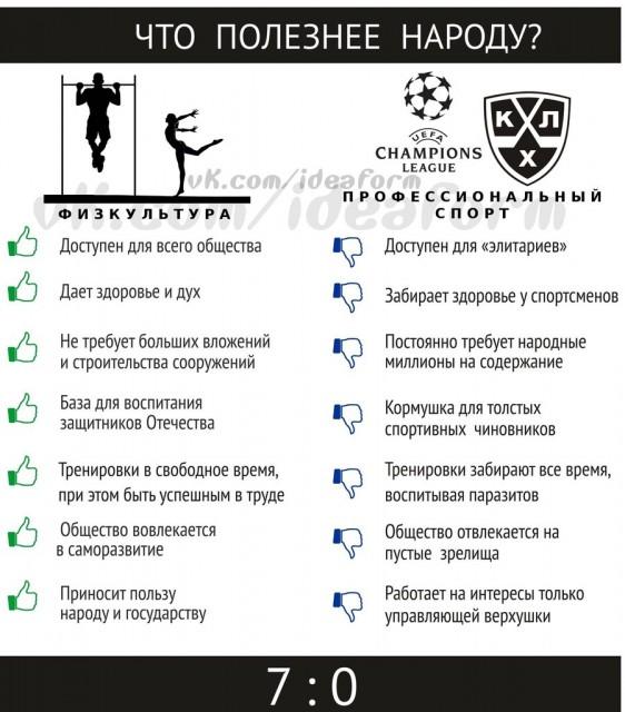 rol-fizkultury-i-sporta-v-zhizni-chelo