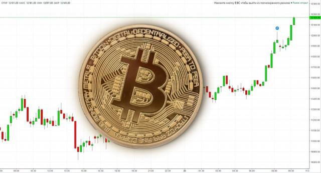 rost-kursa-bitkoina-prognoz-analitik