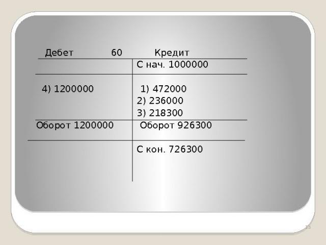 chto-oznachaet-debet-i-kredit-prostymi-slovami-provodki-kredit-buhgalteriya-operacii-saldo-otrazhaetsya-v-akte-sverki