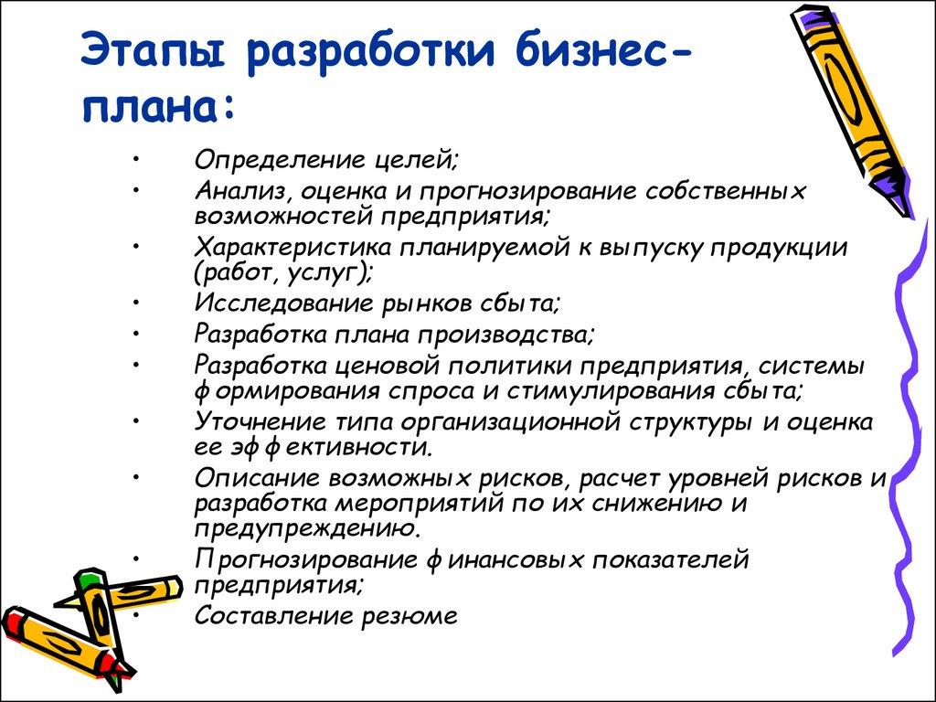 Пошаговые инструкции разработки бизнес плана фото